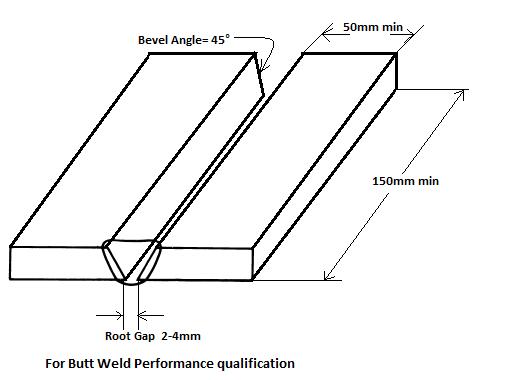 welder Qualification