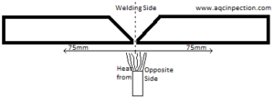 welding procedure