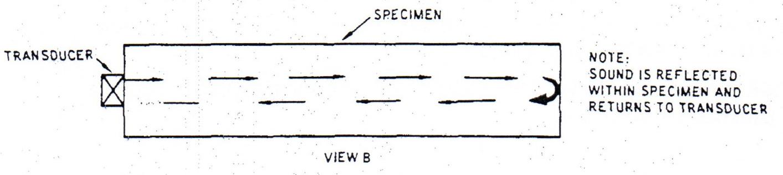 ut testing sample-AQC Inspection