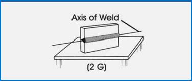 2G weld position