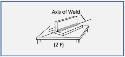 horizontal-fillet-weld