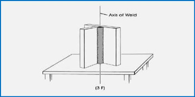vertical fillet weld